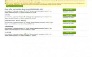 Вопросник – описание сайта, как начать работу, сколько можно заработать и преимущества