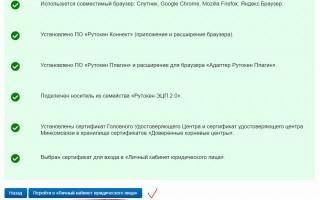 ЭЦП для ИП: получить цифровую подпись для налоговой