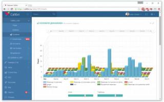 Callibri: обзор сервиса для прокачки маркетинга