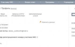Личный кабинет Росвоенной ипотеки: регистрация аккаунта, проверка статуса рассмотрения документов онлайн