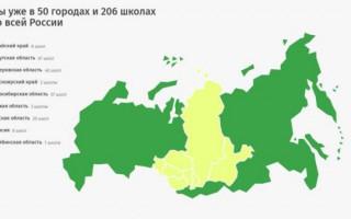 Образовательная организация Кемеровской области