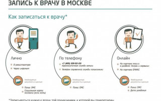 Как записаться на прием к врачу через интернет в поликлиники Москвы