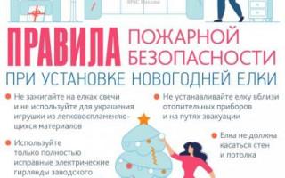ООО УК «Эталон»