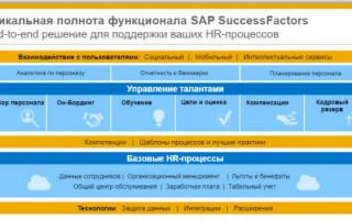 Личный кабинет Success factors Сбербанк: регистрация в системе, возможности аккаунта