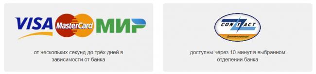glavfinans-sposoby-polucheniya-deneg.png