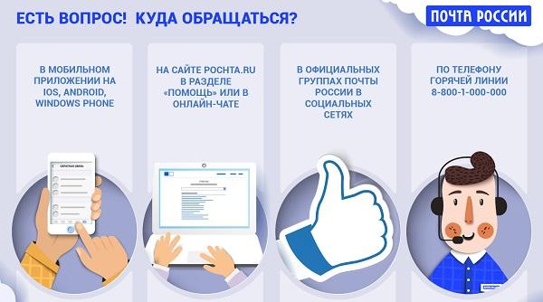 lichnyj-kabinet-pochty-rossii-poshagovyj-algoritm-registratsii-preimushhestva-akkaunta-4.jpg