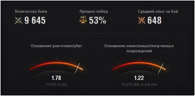 world-of-tanks-lichnyiy-kabinet.jpg