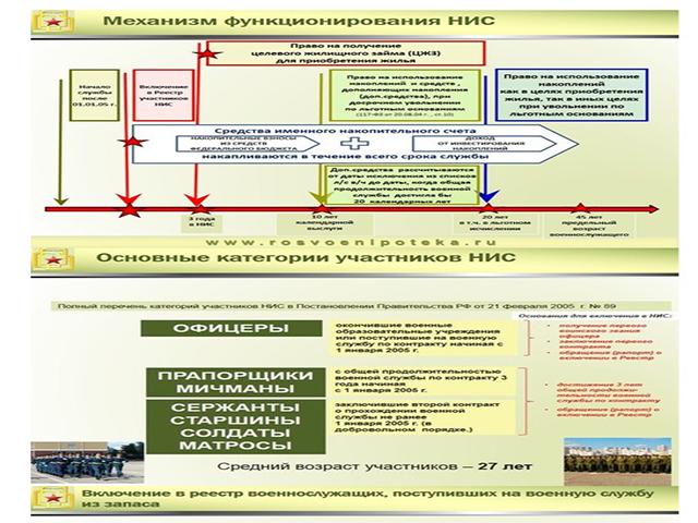 rosvoenipoteka_lichnyj_kabinet2.jpg