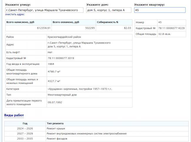 dom-v-programme-kapitalnogo-remonta-peterburg1-e1535454619862.png