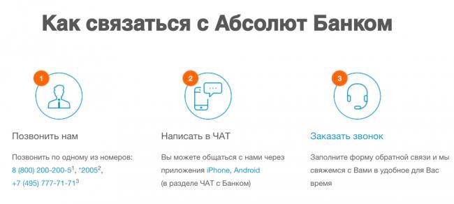 absolutbank-kontakty.png