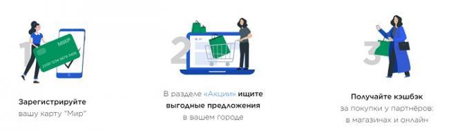 lichnyj-kabinet-privet-mir-instruktsiya-po-registratsii-privyazka-karty-k-akkauntu-5.jpg