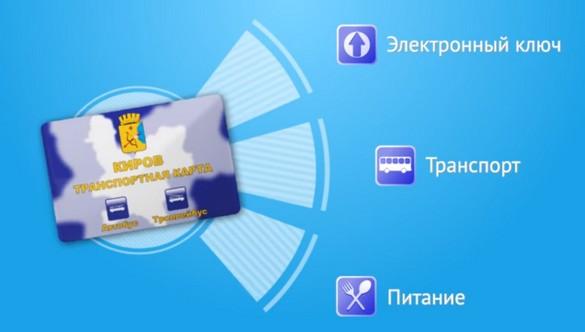 varianty-ispolzovaniya.jpg