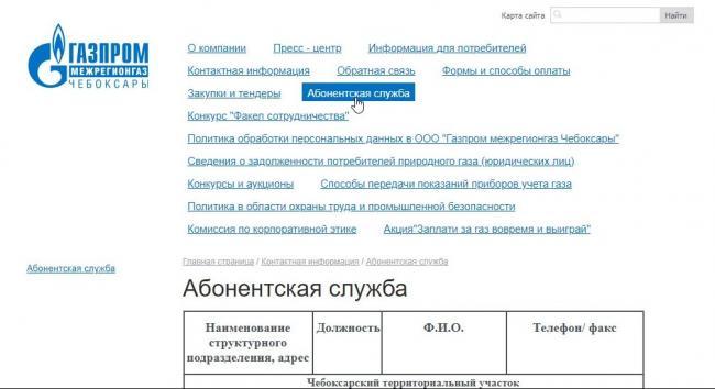 gazprom-mezhregiongaz-cheboksary-6-e1542963016979.jpg