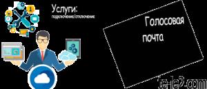 golosovaya-pochta-tele2-300x129.png