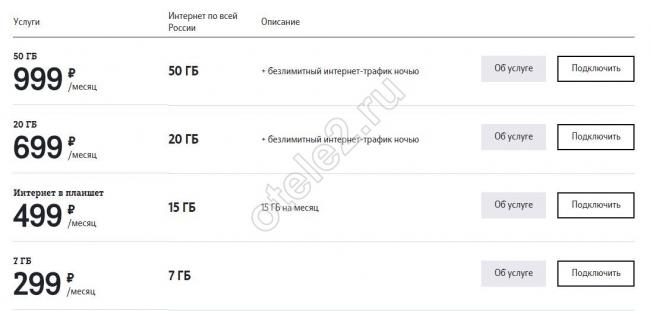 Mozhno-li-podelitsya-trafikom-na-Tele24.jpg
