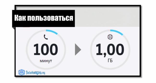 Kak-perevesti-minuty-s-Tele2-na-Tele2-3-1024x546.png