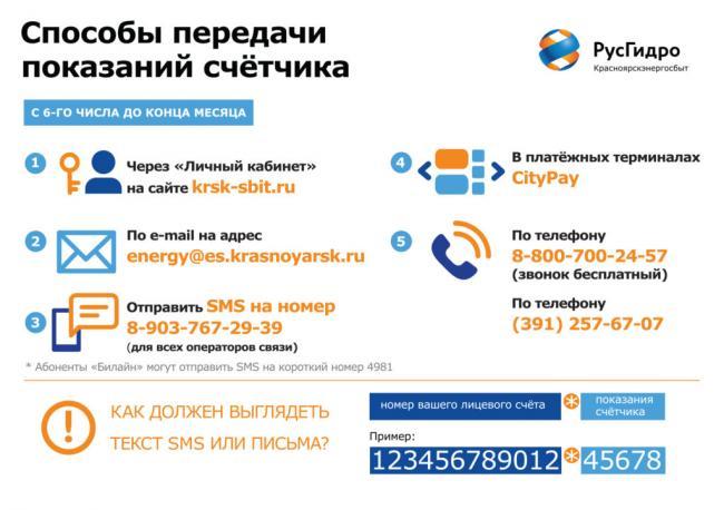 peredacha_pokazaniy_schetchika1_1748h1232px-1-1024x722.jpg