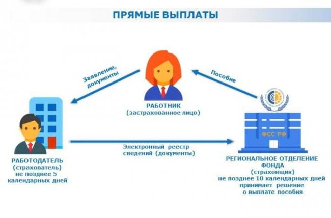 wsi-imageoptim-status-posobija-dokument-zablokirovan-fss-1.jpg