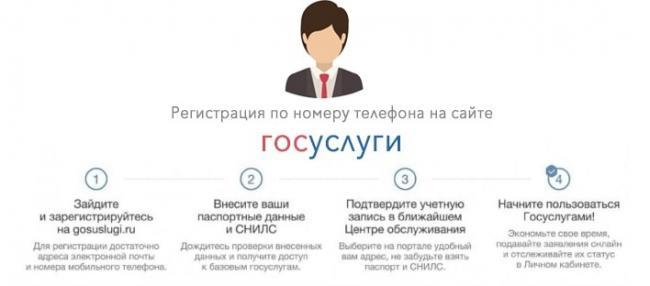 lichnyj-kabinet-fss-kak-zaregistrirovatsya-vojti-i-polzovatsya-3.jpg
