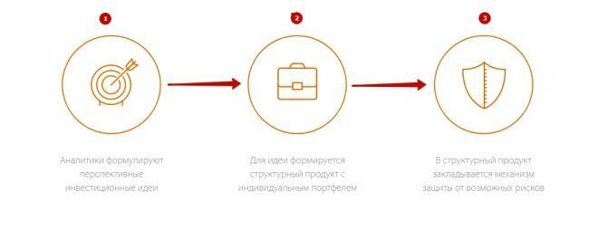 7-bks-onlayn-lichniy-kabinet.png