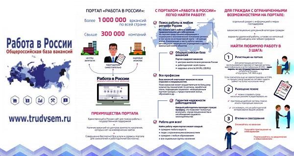 lichnyj-kabinet-na-sajte-rabota-v-rossii-registratsiya-s-pomoshhyu-servisa-gosuslugi-preimushhestva-portala-4.jpg