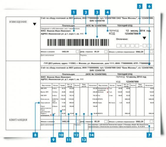 Единый-платежный-документ-ЕПД-900x797.png
