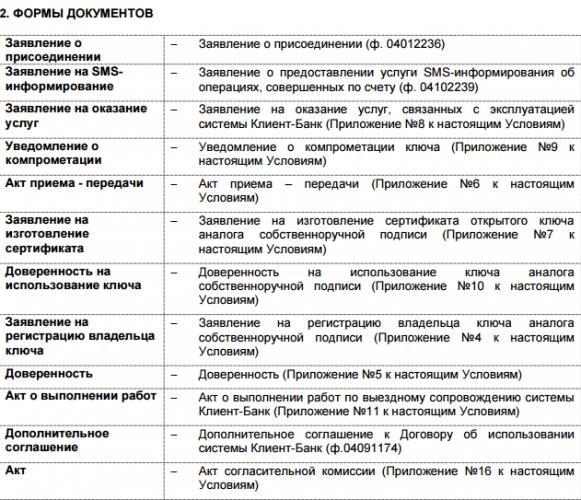 perechen-dokumentov-na-podklyuchenie-klient-banka-pn-1.png