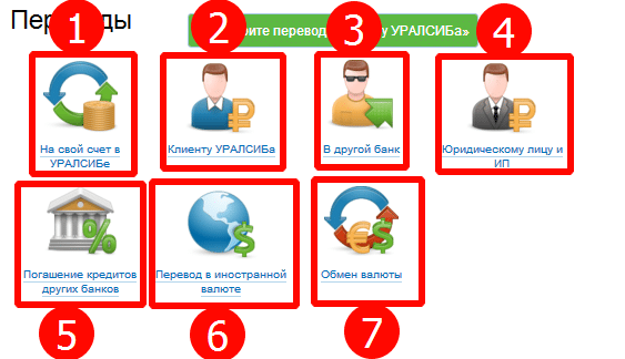 vidy-perevodov-iz-lichnogo-kabineta-png.png