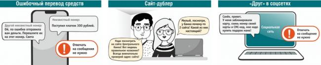 pravila-bezopasnosti-zapsibkombank-1.png